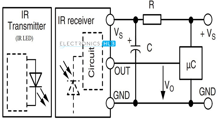 TSOP1738 Application Circuit ir transmitter and receiver circuits ir receiver wiring diagram at fashall.co