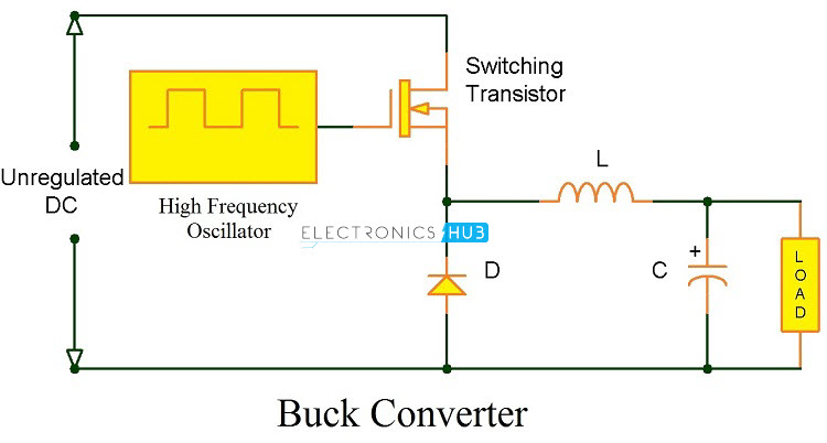 Switch Mode Power Supply (SMPS) - Design, Buck, Boost