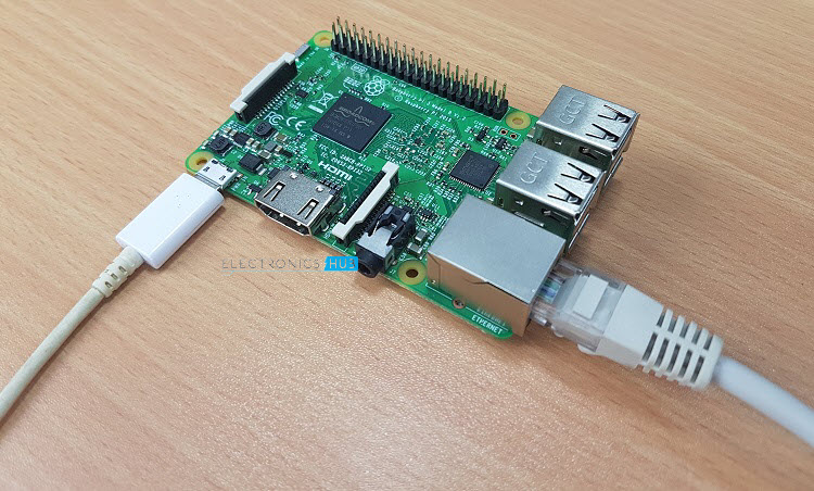 Raspberry Pi Enchufe en alimentación y Ethernet