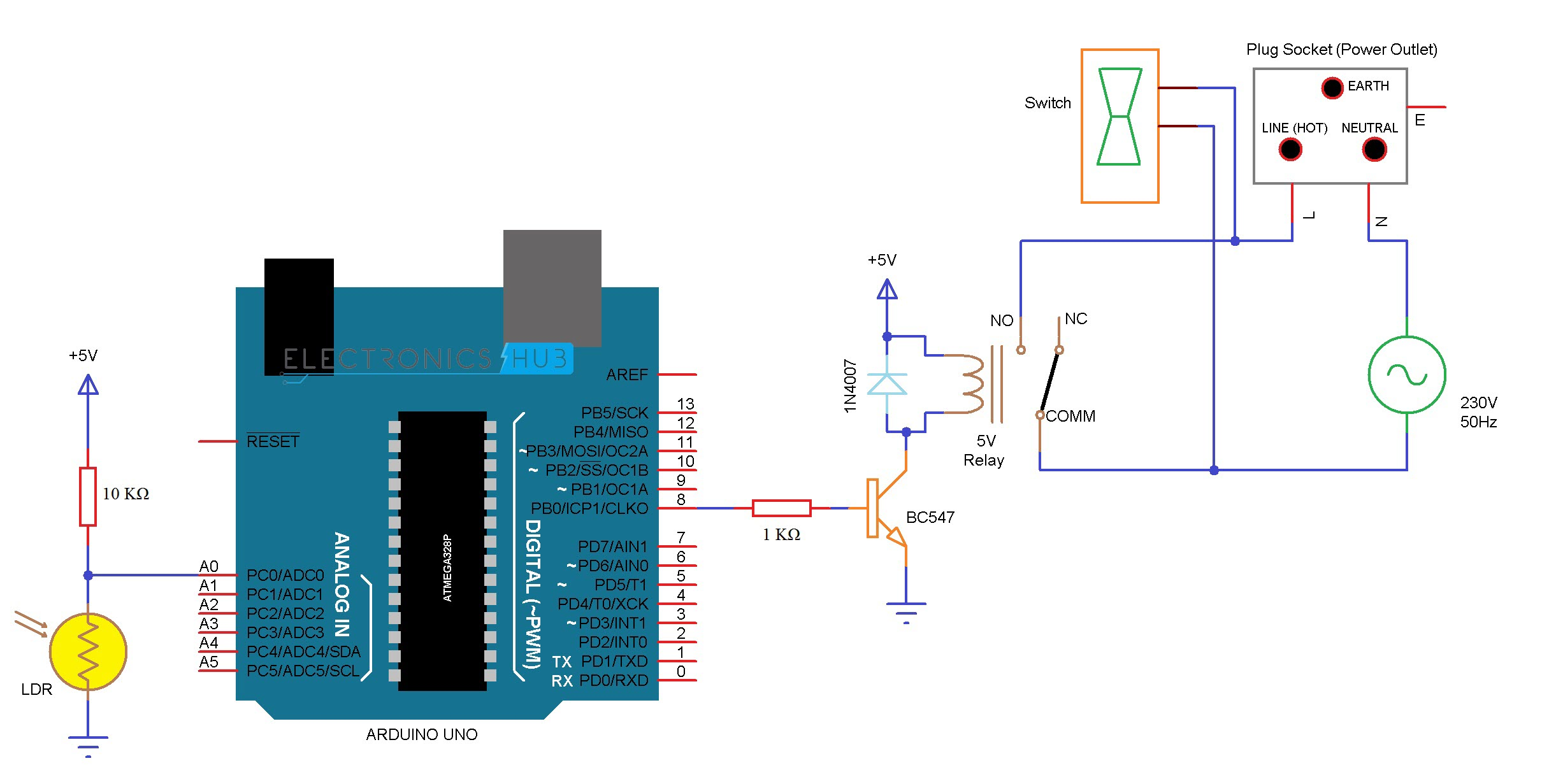 Relay Control Circuit Outlet Data Wiring Diagrams Simple Logic Diagram Arduino Controlled Power Rh Electronicshub Org