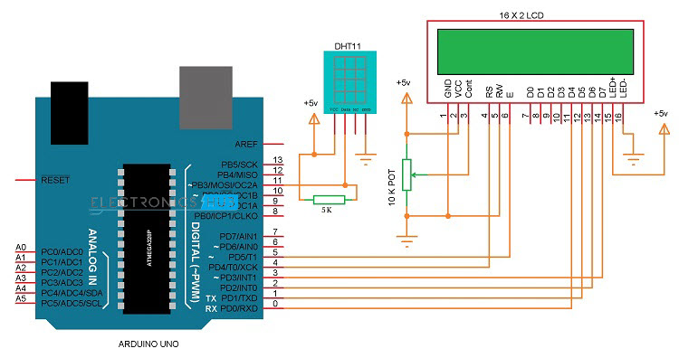 Dht humidity and temperature sensor on arduino with lcd