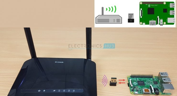 How to setup WiFi on Raspberry Pi 2 using USB Dongle