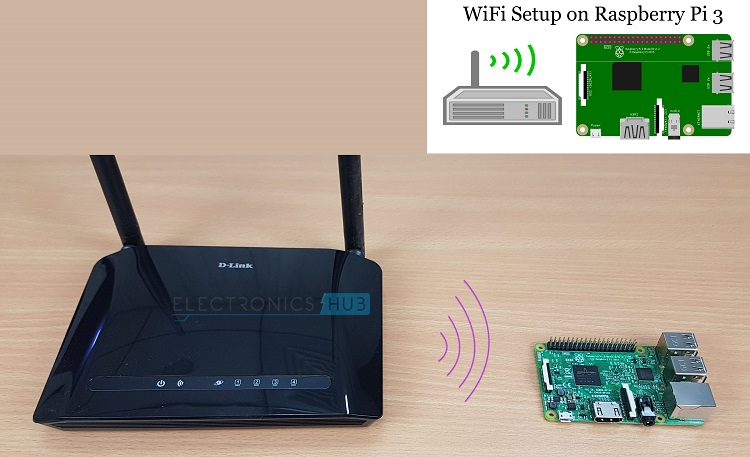 Raspberry Pi to WiFi