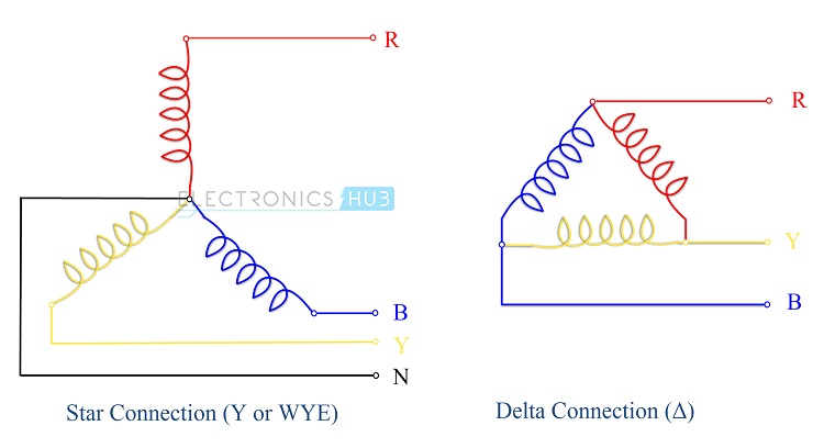 Comparison Between Star And Delta Connections