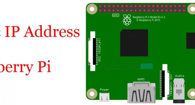 How to Setup Static IP Address on Raspberry Pi?