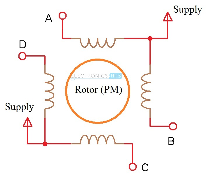 Working of Stepper Motor Driver stepper motor driver circuit