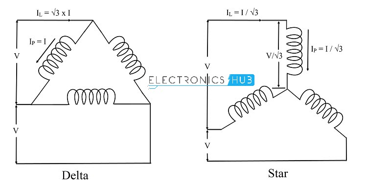 1 Star Delta Connections and Currents star delta starter for 3 phase motor