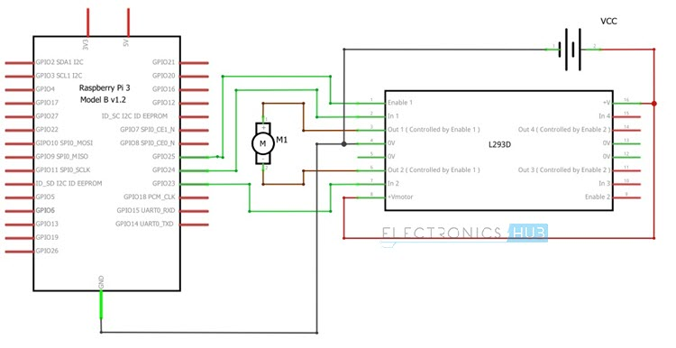 controlling a dc motor with raspberry pi circuit diagram