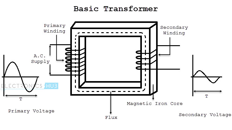 step down transformer circuit diagram