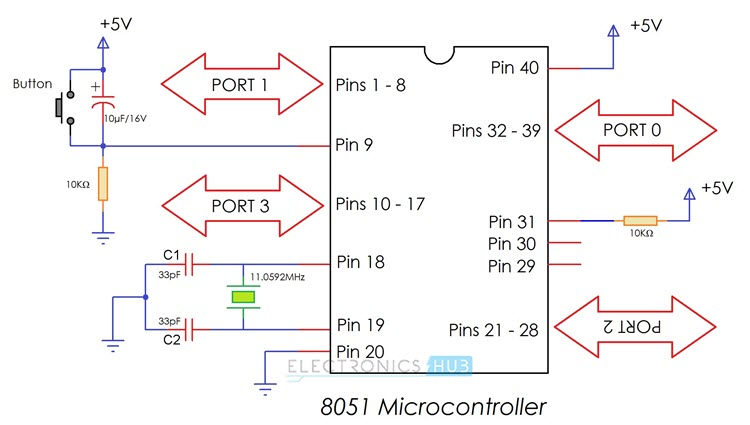 8051 microcontroller pin diagram, pin description, basic circuit 8051 ic pin description 8051 microcontroller pin diagram and pin description image 3