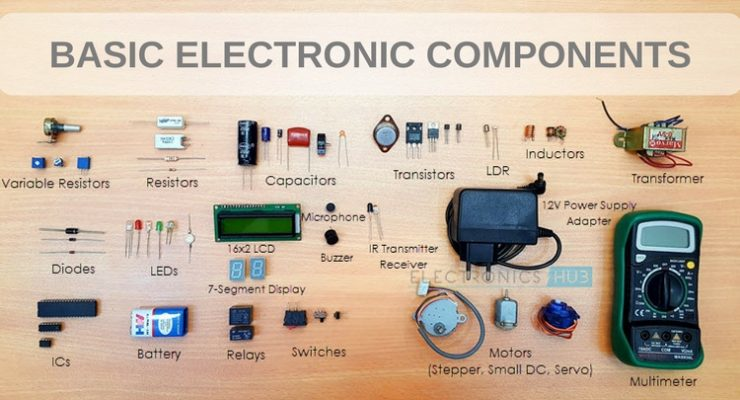 Basic Electronic Components Featured Image