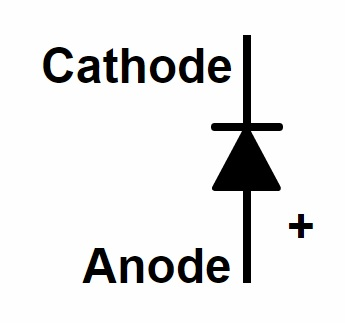 Imagen de componentes electrónicos básicos 1