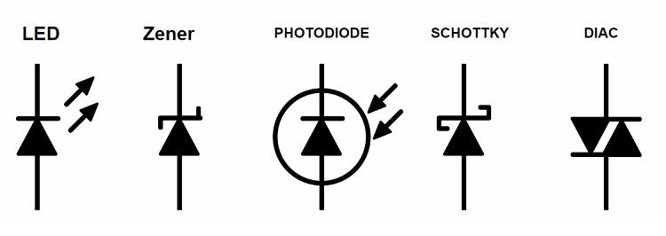 Imagen de componentes electrónicos básicos 2