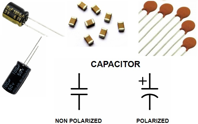 Basic Electronic Components Image 9