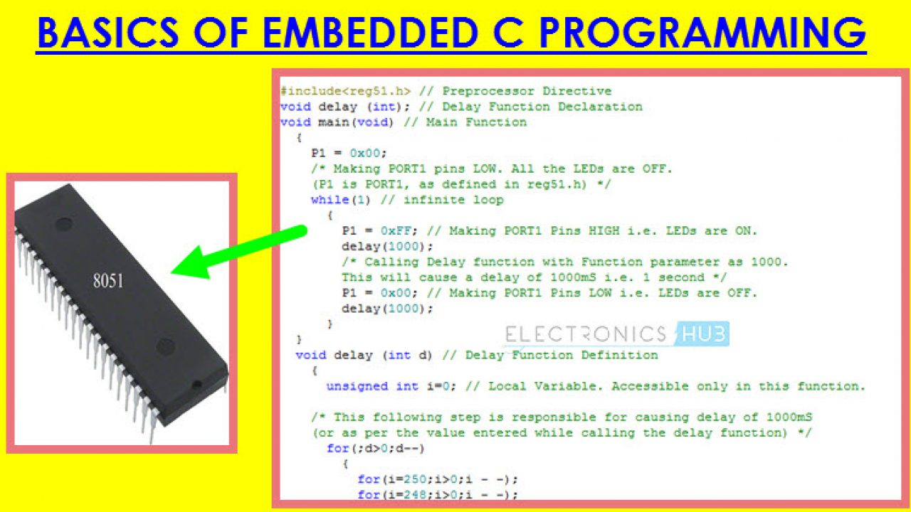 Basics of Embedded C Program : Introduction, Structure and