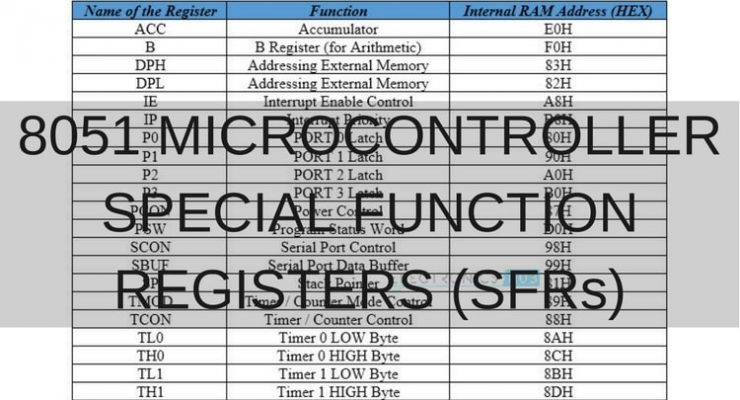 8051 Microcontroller Special Function Registers (SFRs)