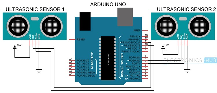 Arduino based Hand Gesture Control Image 1