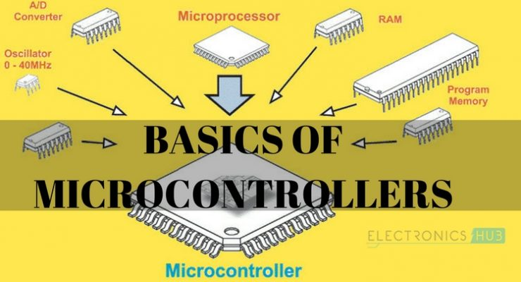 Basics of Microcontrollers – History, Structure and Applications