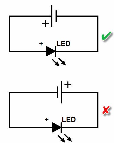Imagen del diodo emisor de luz 3
