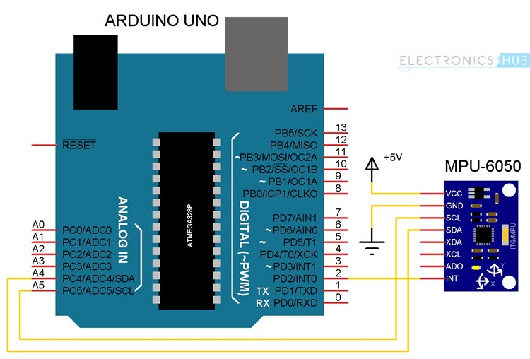 Getting Started with Arduino and MPU6050  Interfacing MPU