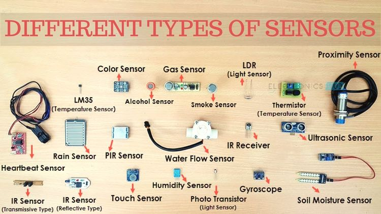What Is A Sensor Different Types Of Sensors Applications