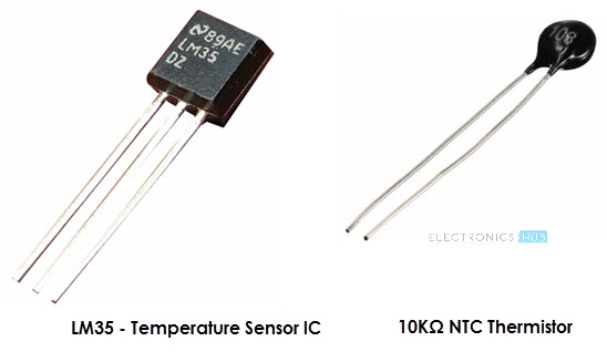 Tipos de sensores Imagen 3
