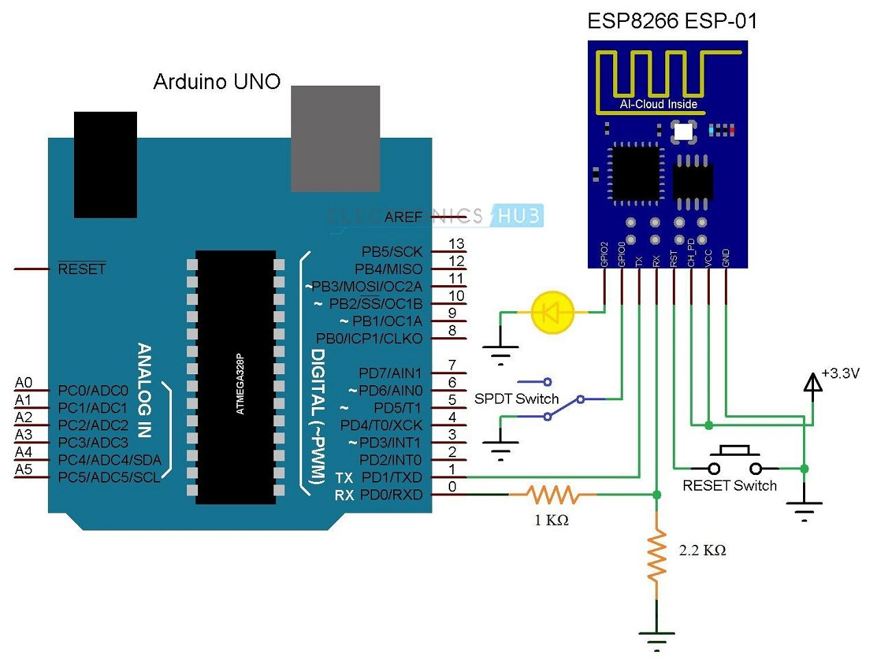 Getting Started With Esp8266 And Arduino  Esp8266 Arduino Interface