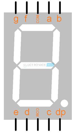 Arduino 7 Segment Display Interface Pin Diagram