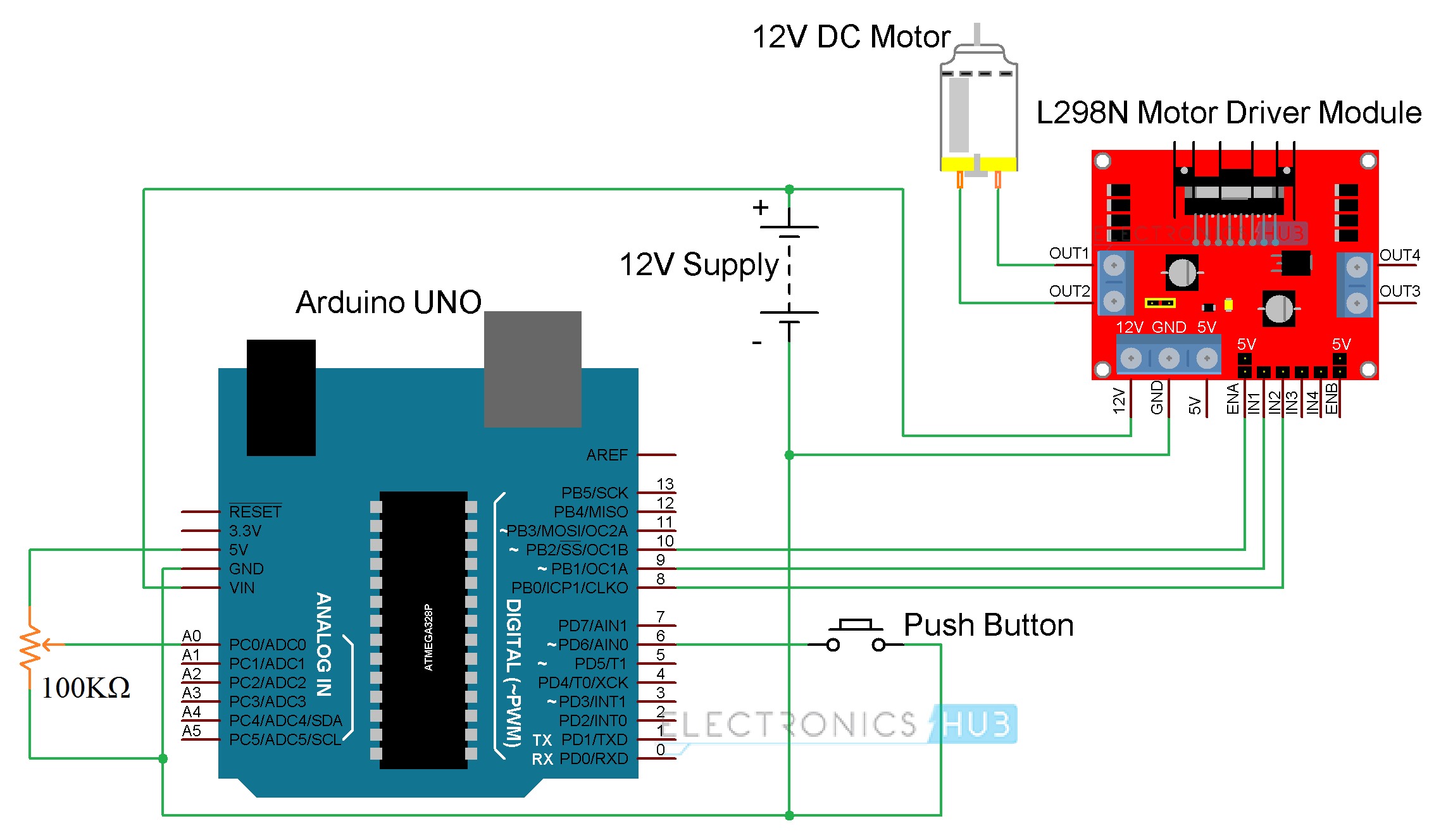 Arduino dc motor control h bridge for Dc motor control circuit diagram