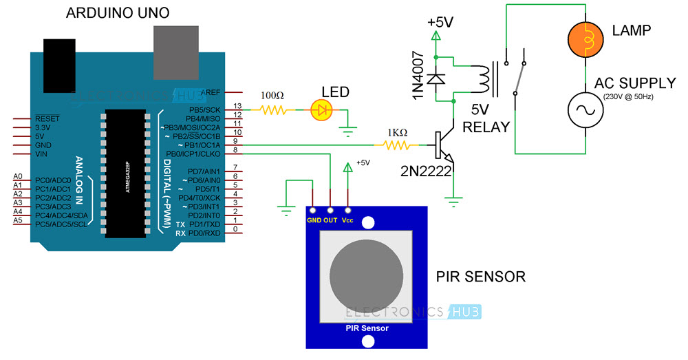Automatic Room Lights using Arduino and PIR Sensor