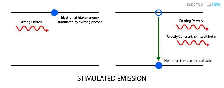 laser diode images 5