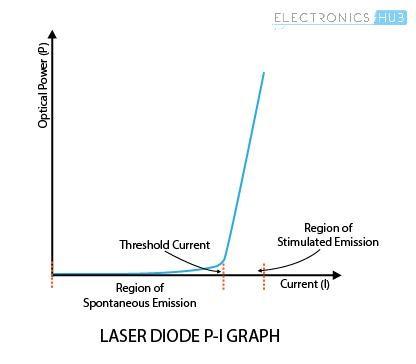 Laser Diode Images 7