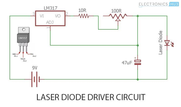 what is a laser diode? its working, construction, types and useslaser diode images 8