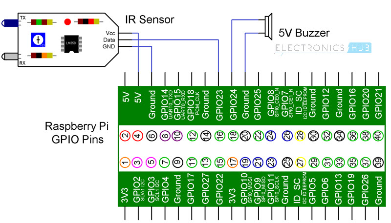 How To Interface Ir Sensor With Raspberry Pi Ir
