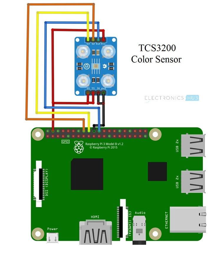 Raspberry Pi Color Sensor TCS3200 Interface Circuit Diagram