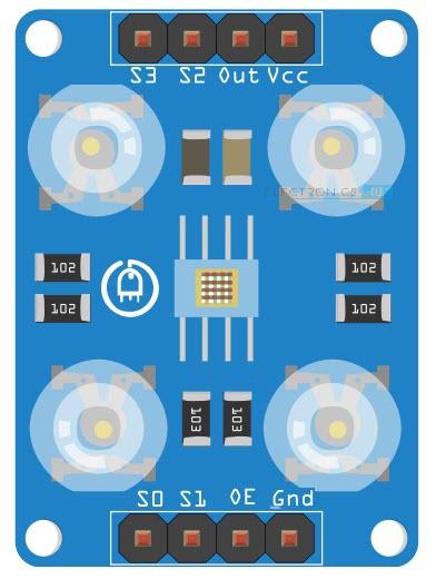 Raspberry Pi Color Sensor TCS3200 Pin Diagram