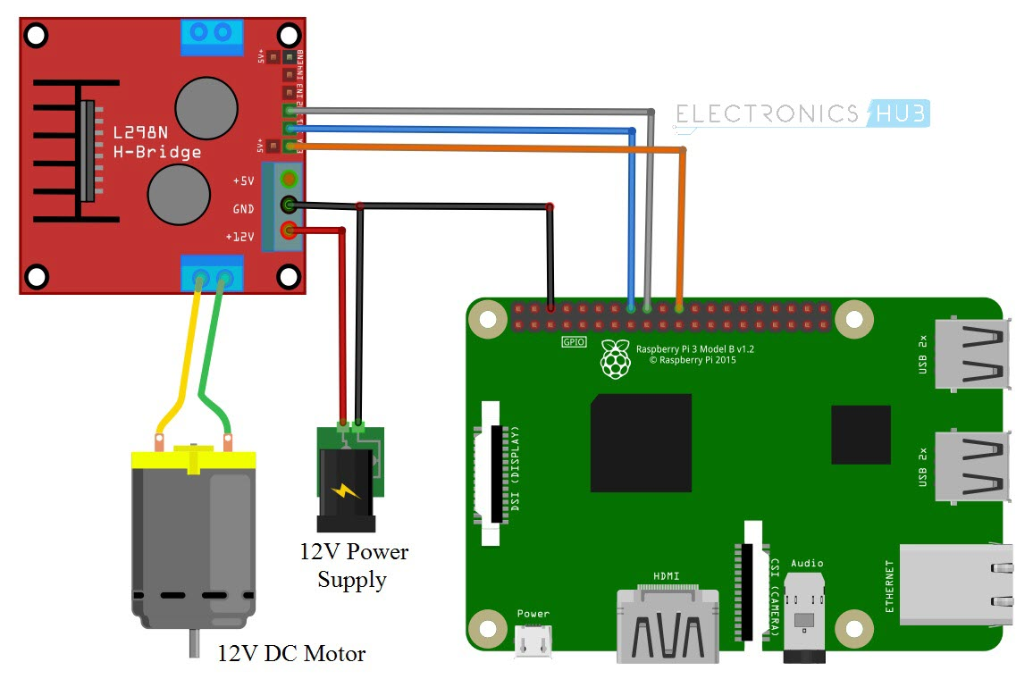 Raspberry Pi L298n Interface Tutorial Control A Dc Motor With 12v Speed Controller Circuit Explanation Electronic Driver Module Imterface