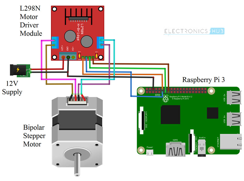 raspberry pi stepper motor control using l298n electronics hubraspberry pi stepper motor control using l298n circuit diagram