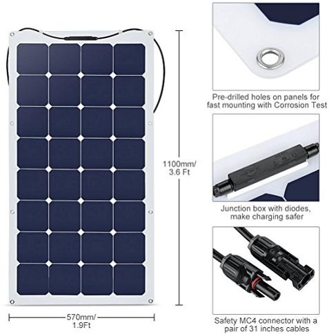 Suaoki 100W 18V 12V Solar Panel Charger