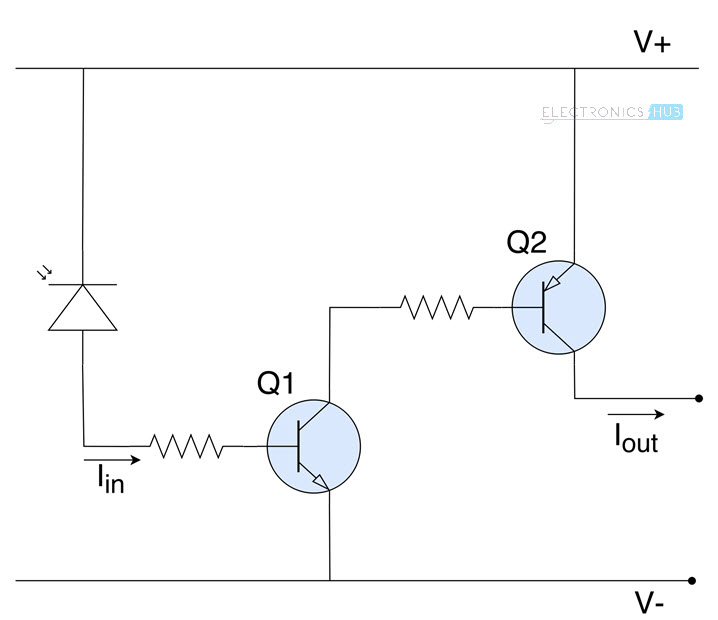 current amplifiers current buffers circuit characteristics rh electronicshub org current shunt feedback amplifier circuit diagram Audio Amplifier Circuit