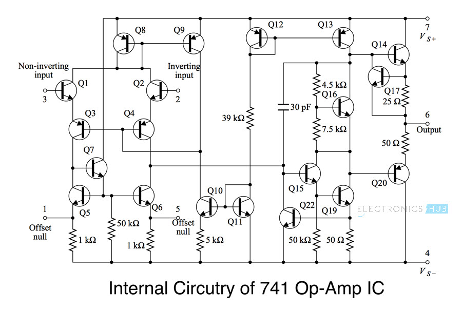 ic 741 op amp basics characteristics pin configuration applications rh electronicshub org block diagram of alu ic 74181 block diagram of ic 7411