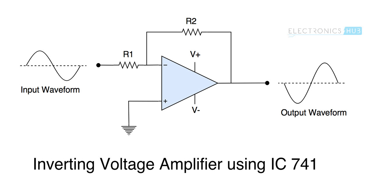 IC 741 Op Amp Tutorial Inverting Amp