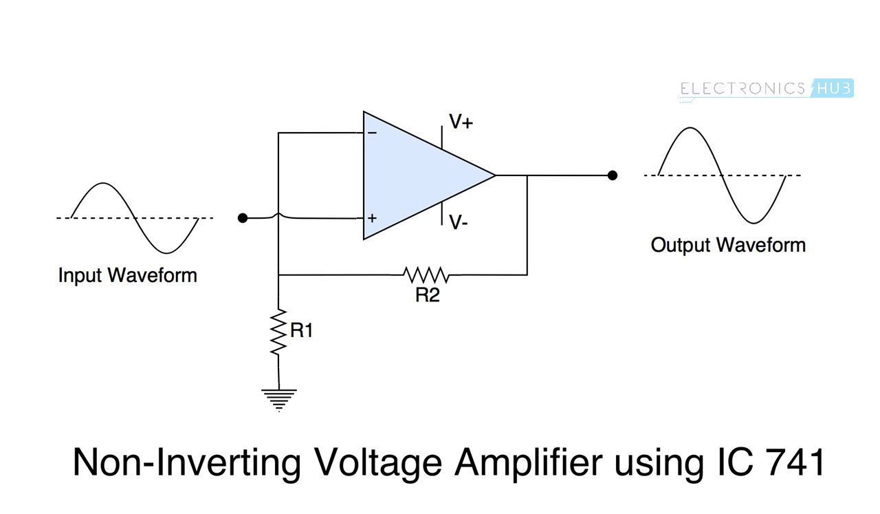 Ic 741 Op Amp Basics Characteristics Pin Configuration Applications Audio Amplifier Block Diagram Tutorial Non Inverting