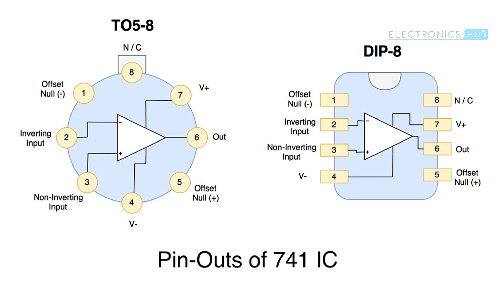ic 741 op amp basics characteristics pin configuration applications. Black Bedroom Furniture Sets. Home Design Ideas