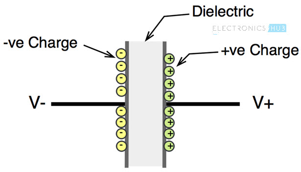 Varactor Diode Charge Storage in Capacitor