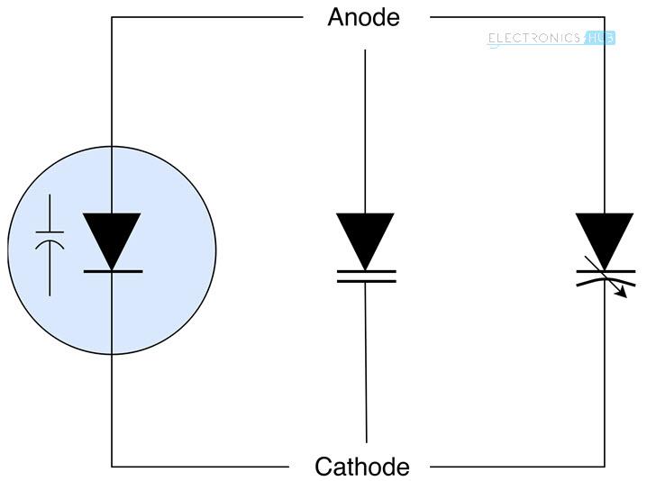 Varactor Diode Symbols