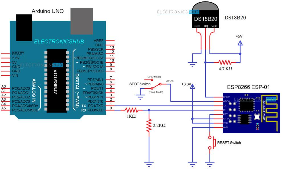 DS18B20 Temperature Sensor with ESP8266 and ThingSpeak Circuit Diagram
