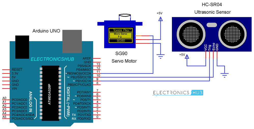 Awesome Arduino Radar Circuit Diagram 8 2 Castlefans De Wiring Digital Resources Antuskbiperorg