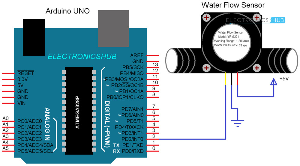 Arduino Water Flow Sensor Interface - Hookup Guide & Tutorial