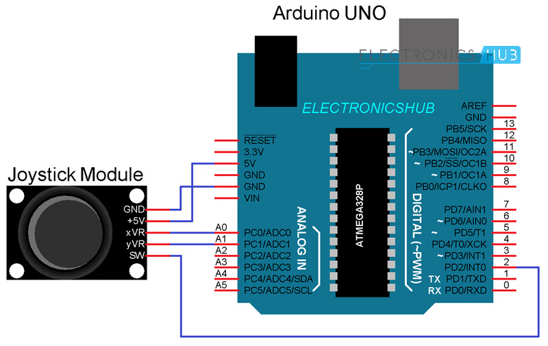 arduino joystick interface control servo using arduino. Black Bedroom Furniture Sets. Home Design Ideas